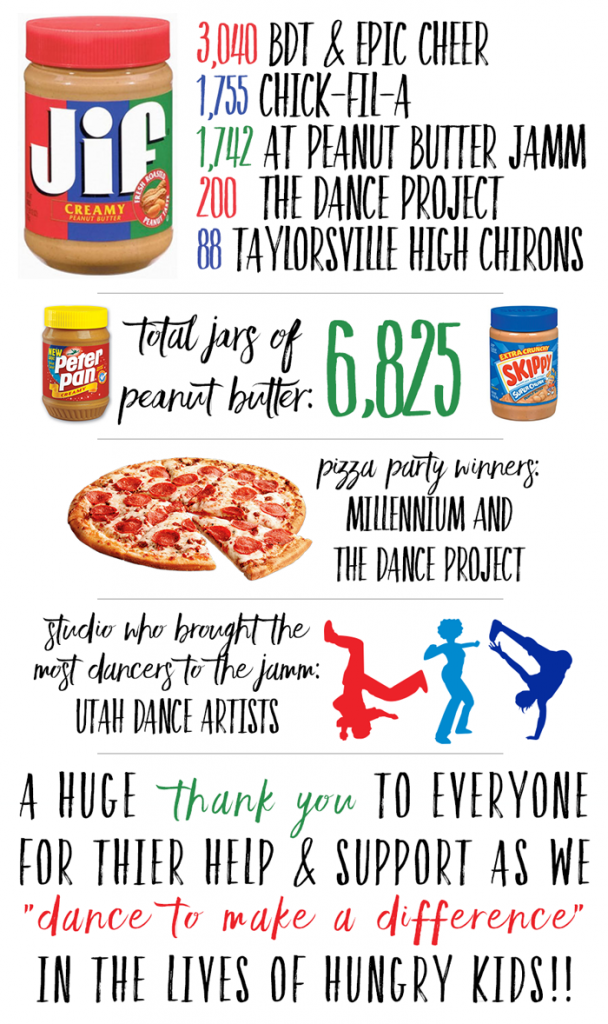 2016-pbj-by-the-numbers